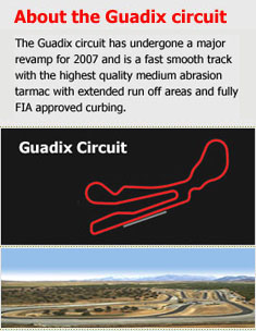 learn more about the guadix circuit